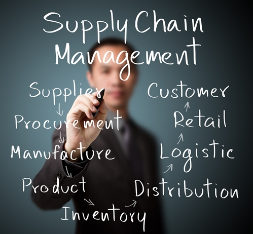 The importance of cybersecurity in supply chain management