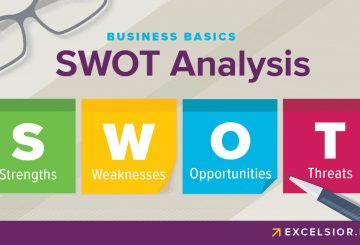What is SWOT Analysis and Why is it Important?
