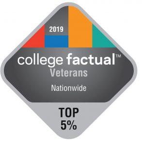 college factual ranking