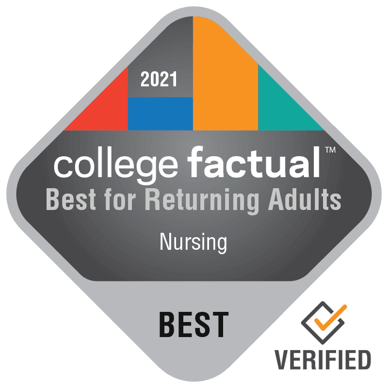 College Factual - Best College for Returning Adults