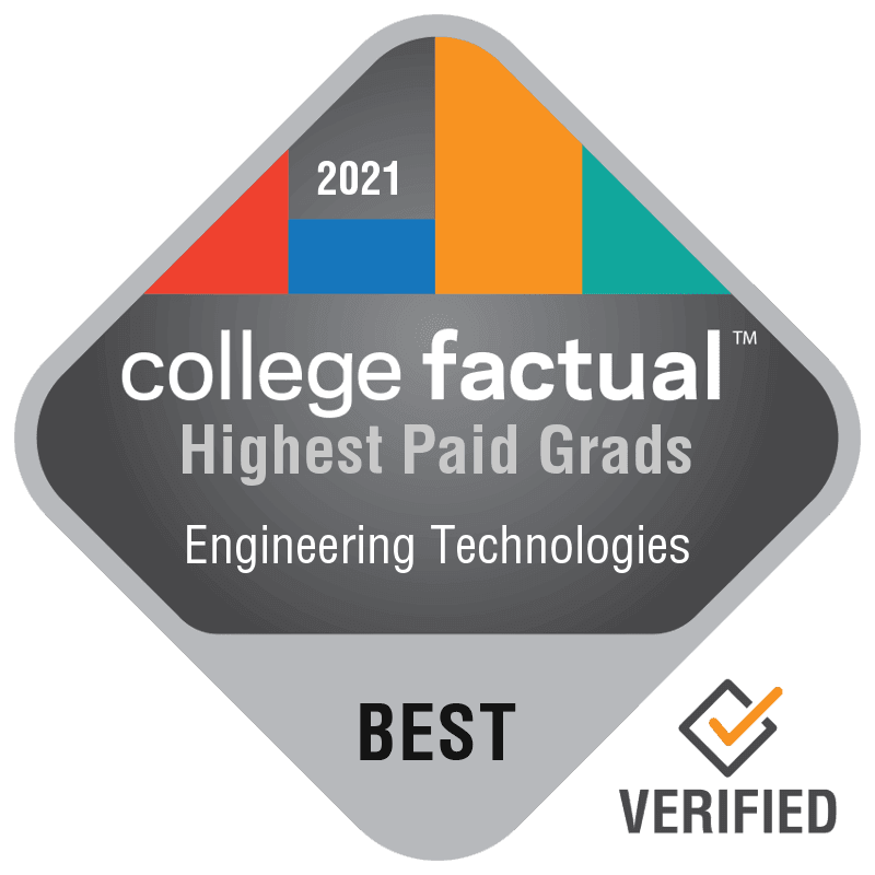 College Factual Highest Paid Graduates for Engineering Technologies
